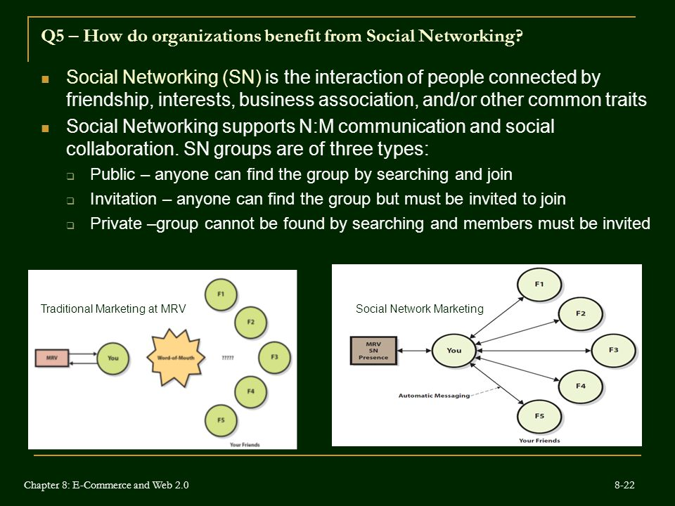 Q5 – How do organizations benefit from Social Networking