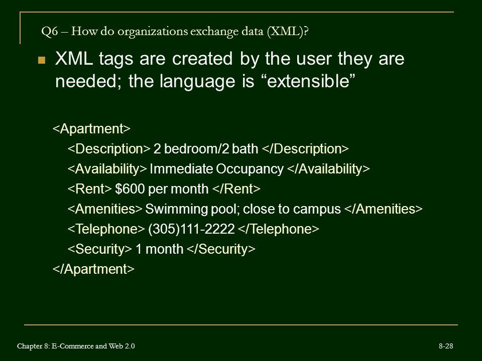 Q6 – How do organizations exchange data (XML)