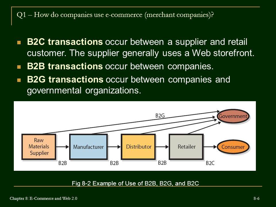 Q1 – How do companies use e-commerce (merchant companies)