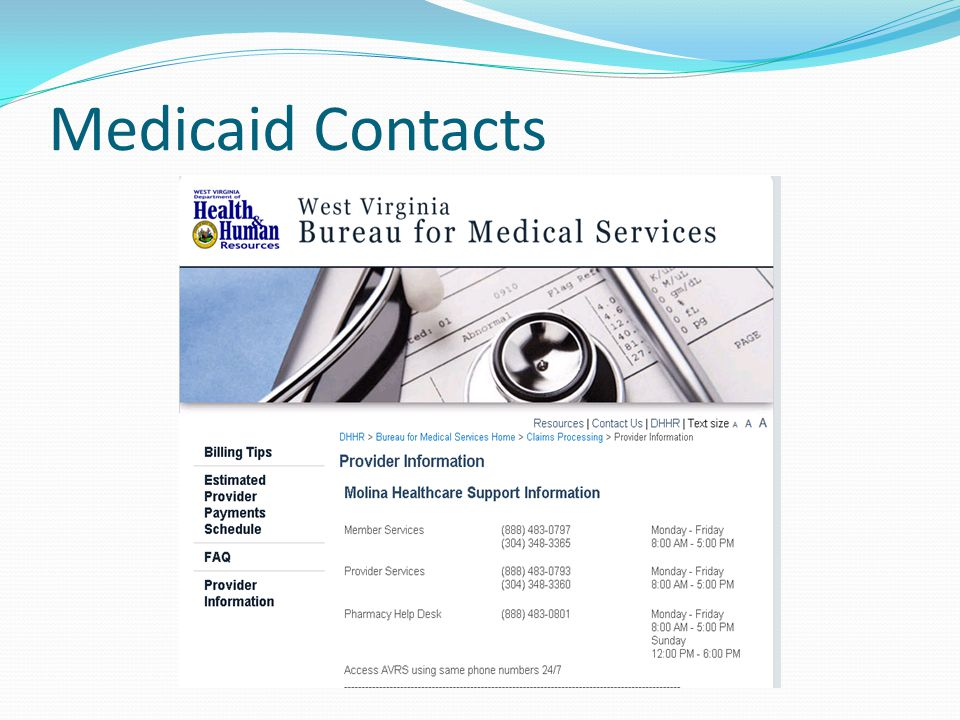 Medicaid Contacts