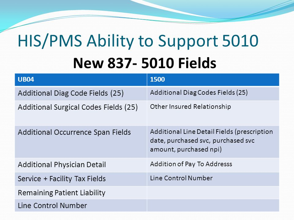 HIS/PMS Ability to Support 5010