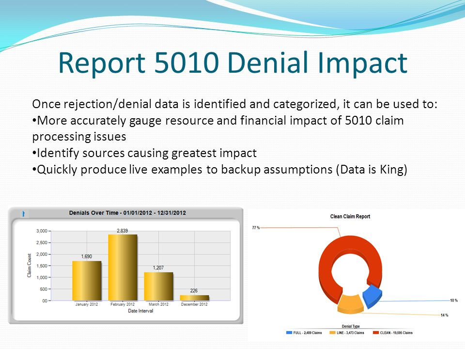 Report 5010 Denial Impact Once rejection/denial data is identified and categorized, it can be used to: