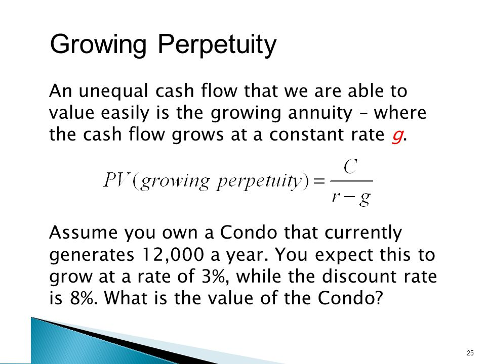 Growing Annuity
