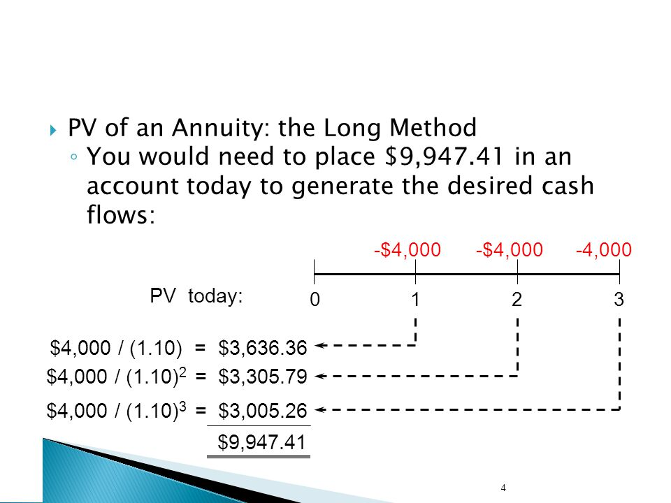 The relation between annuity and perpetuity