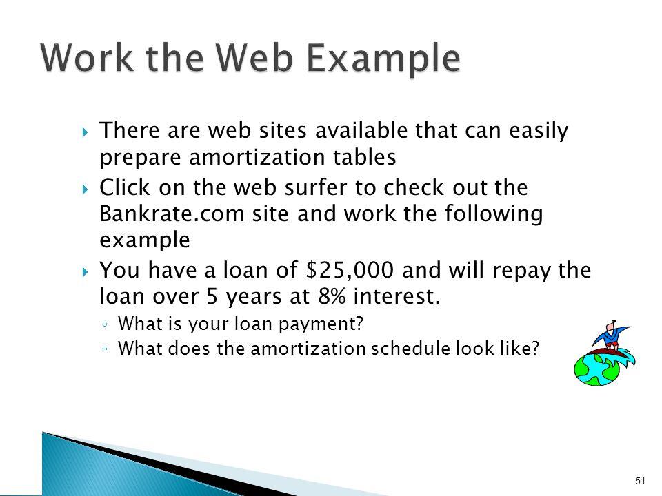Quick Quiz – Part VI What is a pure discount loan What is a good example of a pure discount loan