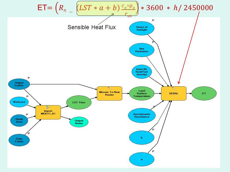 ET= 𝑅𝑛 − 𝐿𝑆𝑇∗𝑎+𝑏 𝑐𝑝∗ρ𝑎 𝑟𝑎ℎ ∗3600 ∗ ℎ/ 2450000