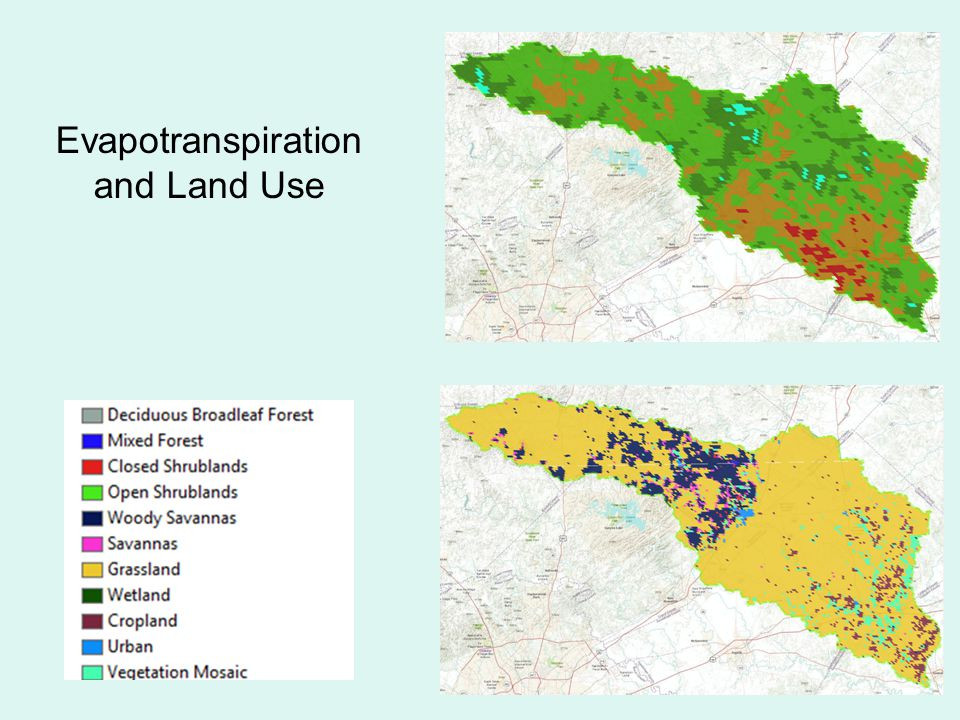 Evapotranspiration and Land Use