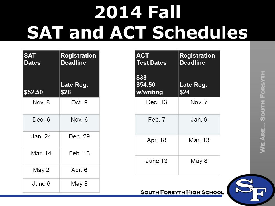 2014 Fall SAT and ACT Schedules