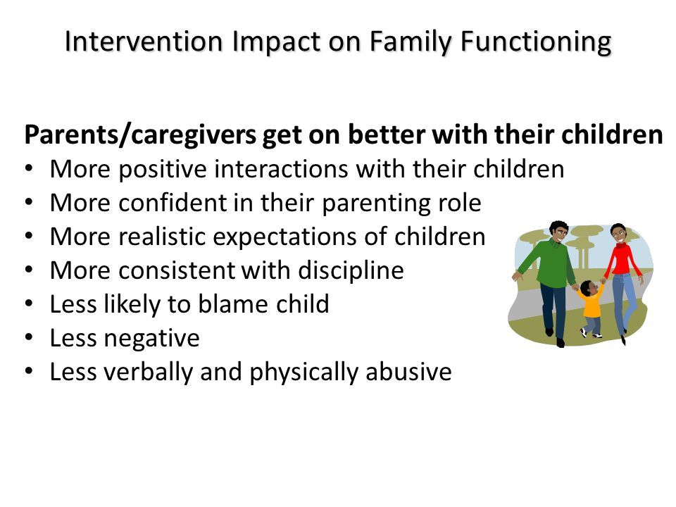 Intervention Impact on Family Functioning