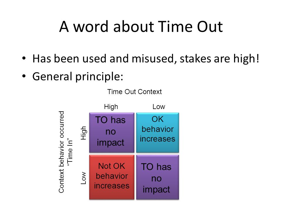 A word about Time Out Has been used and misused, stakes are high!
