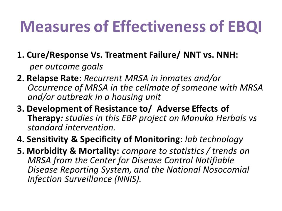 Measures of Effectiveness of EBQI