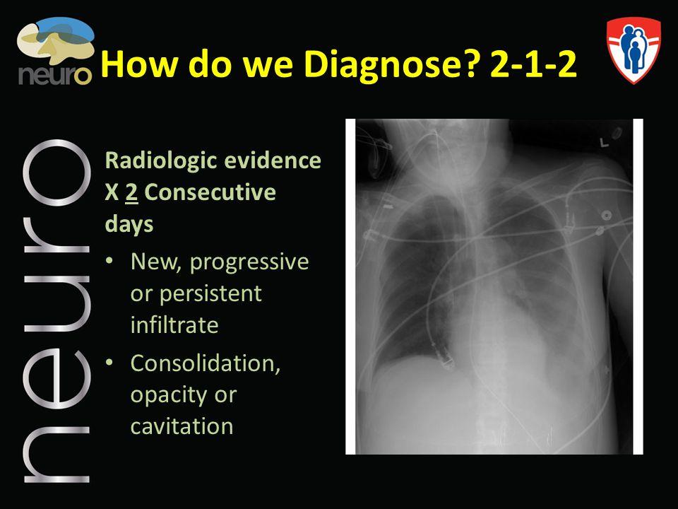 How do we Diagnose 2-1-2 Radiologic evidence X 2 Consecutive days