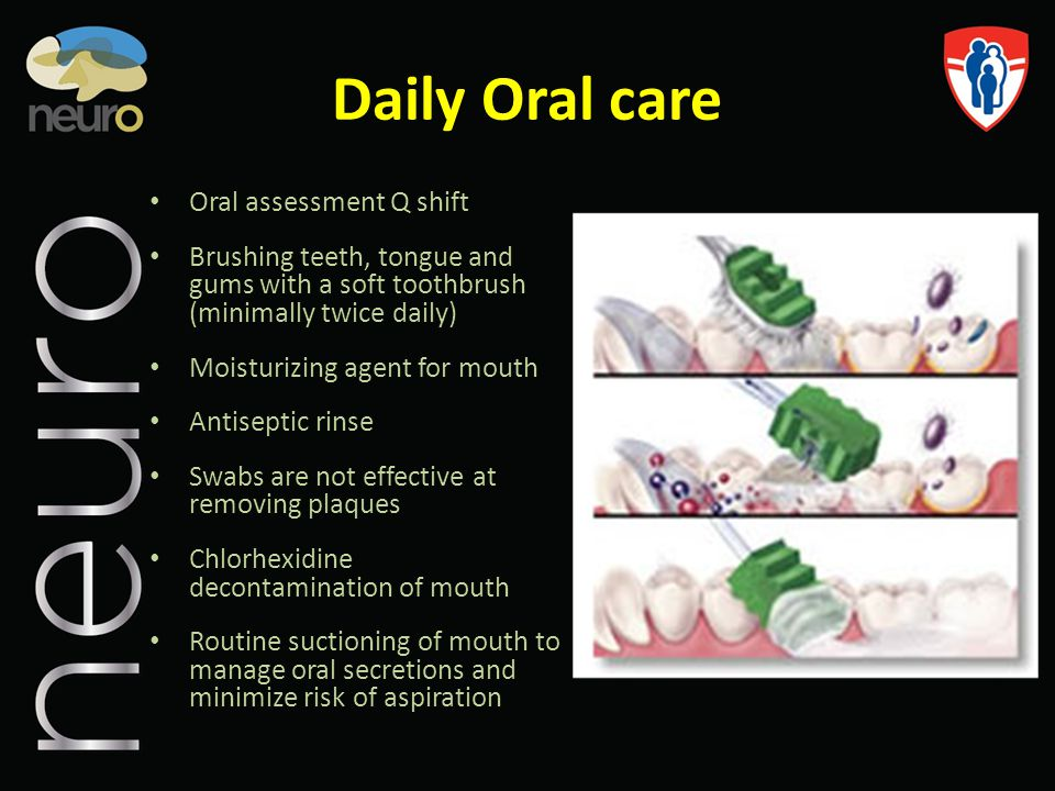 Daily Oral care Oral assessment Q shift