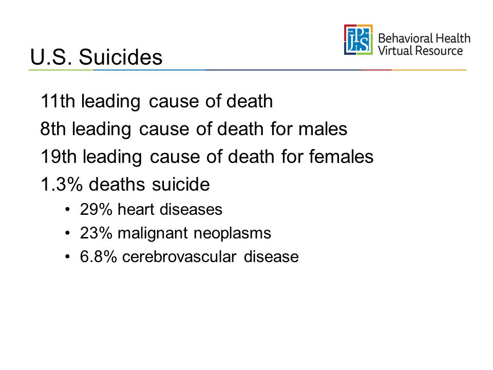 U.S. Suicides 11th leading cause of death