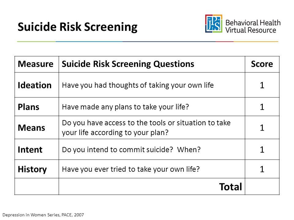 Suicide Risk Screening