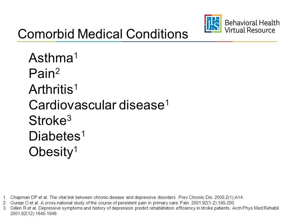 Comorbid Medical Conditions