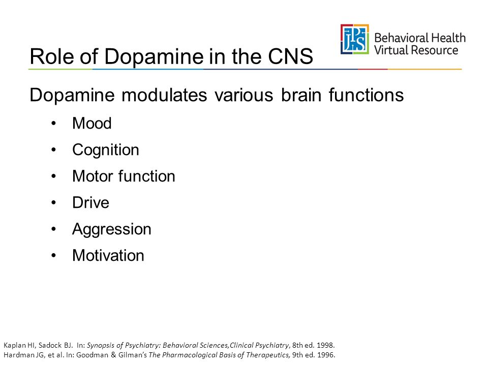 Role of Dopamine in the CNS
