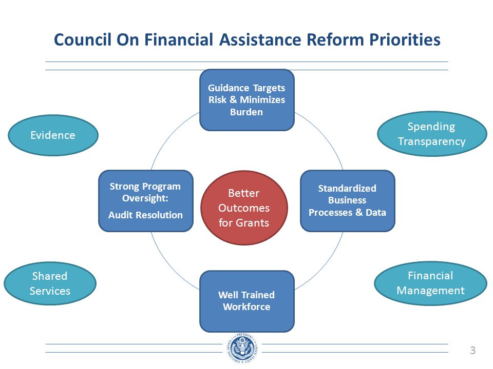 Council On Financial Assistance Reform Priorities