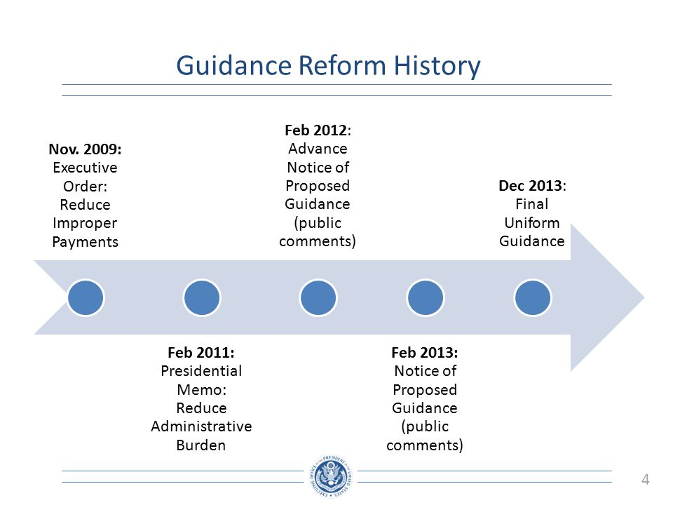 Guidance Reform History