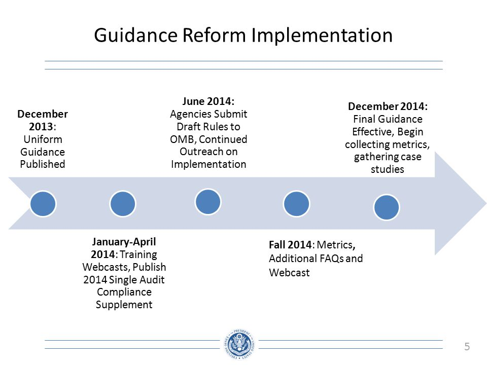 Guidance Reform Implementation
