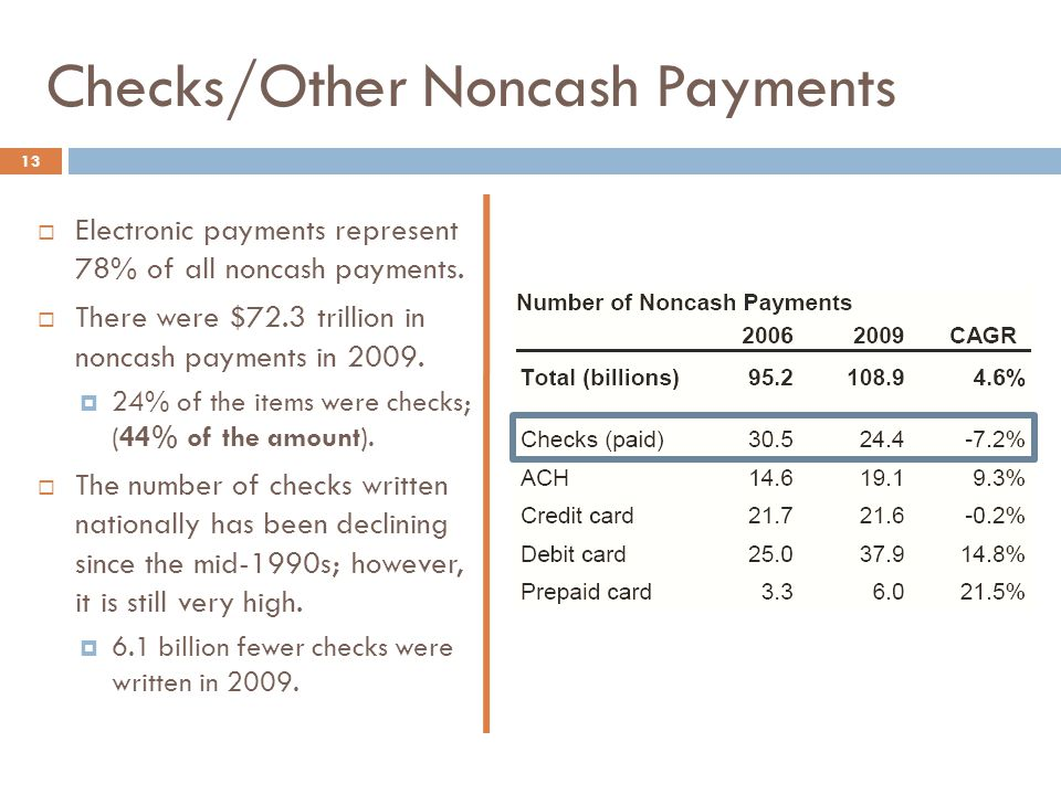 Checks/Other Noncash Payments