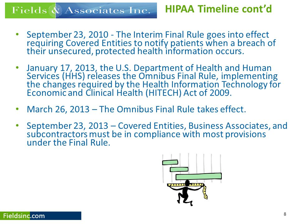 HIPAA Timeline cont'd