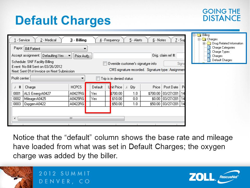 Default Charges