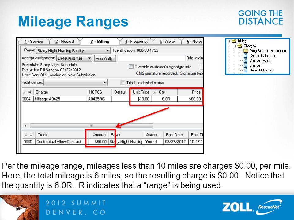 Mileage Ranges Per the mileage range, mileages less than 10 miles are charges $0.00, per mile.