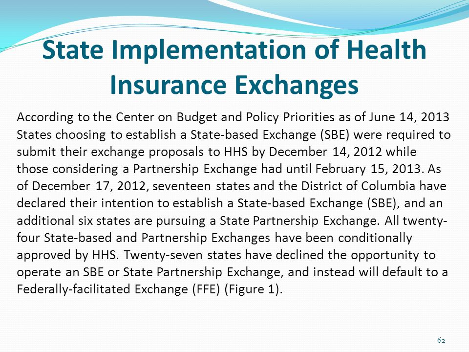 State Implementation of Health Insurance Exchanges