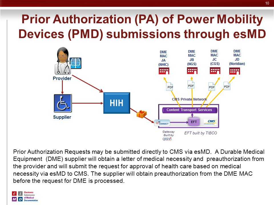 Prior Authorization (PA) of Power Mobility Devices (PMD) submissions through esMD