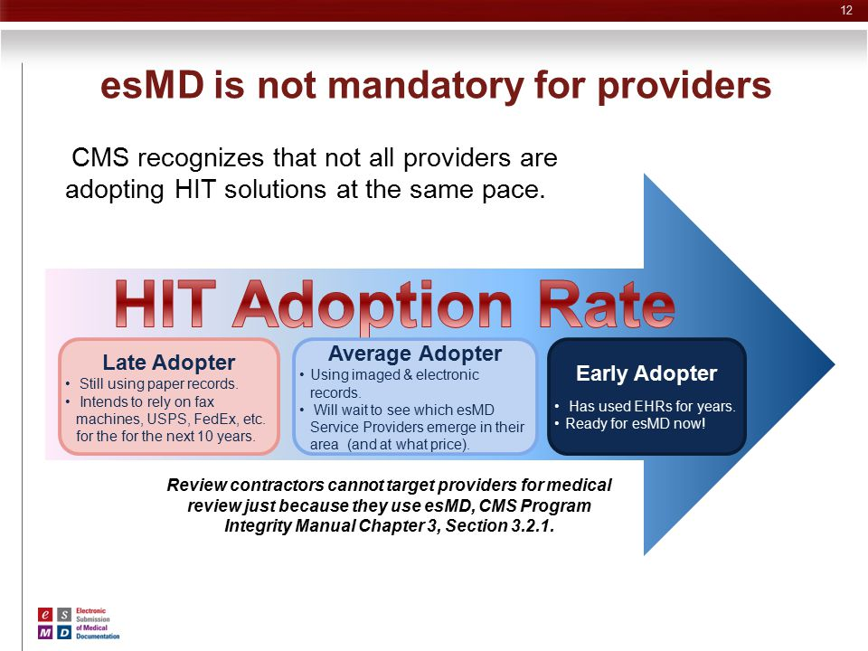 esMD is not mandatory for providers