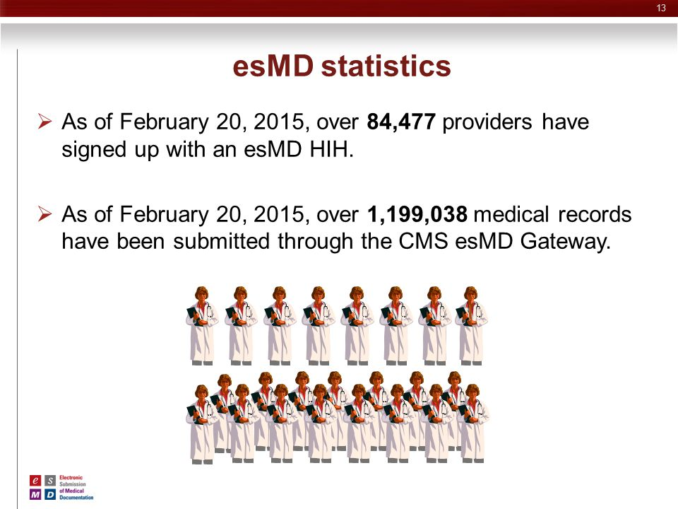 esMD statistics As of February 20, 2015, over 84,477 providers have signed up with an esMD HIH.