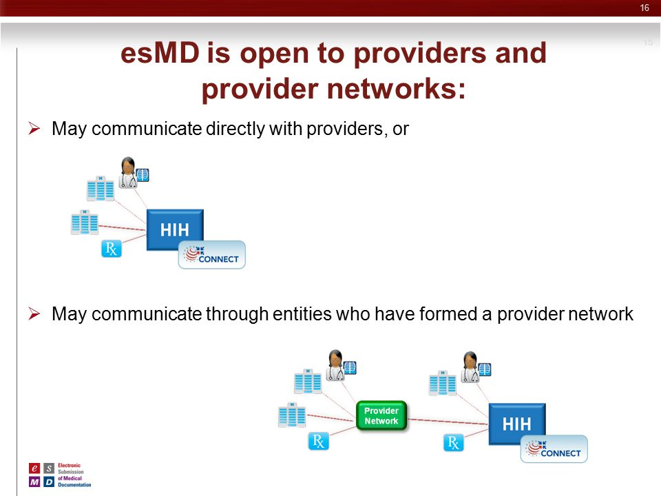 esMD is open to providers and