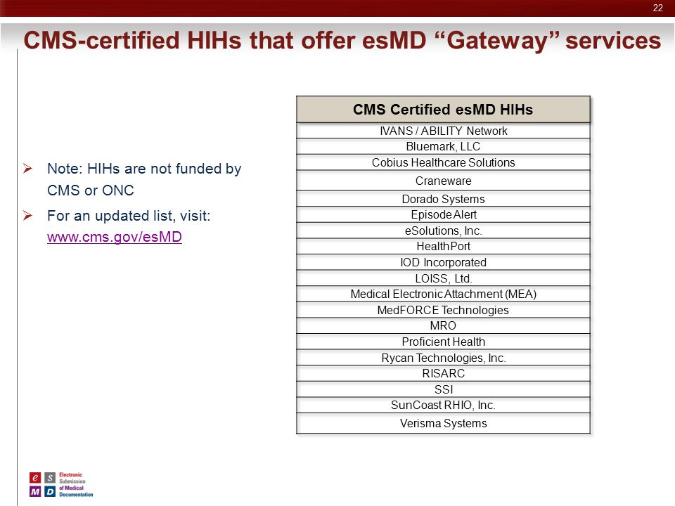 CMS-certified HIHs that offer esMD Gateway services