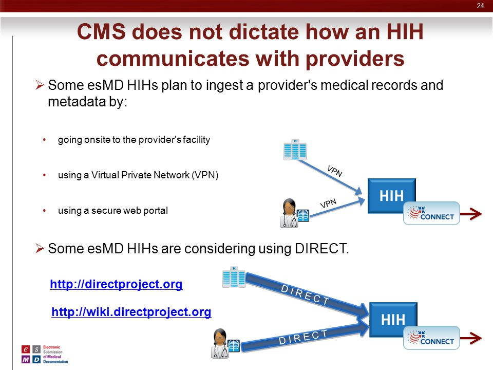 CMS does not dictate how an HIH communicates with providers