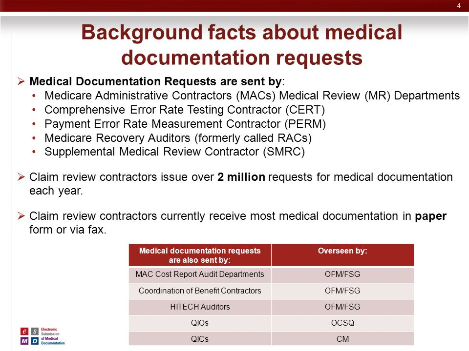 Background facts about medical documentation requests
