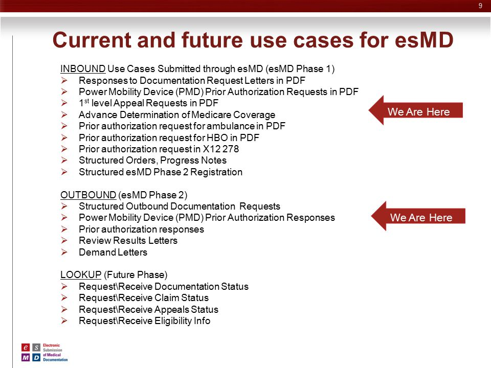 Current and future use cases for esMD