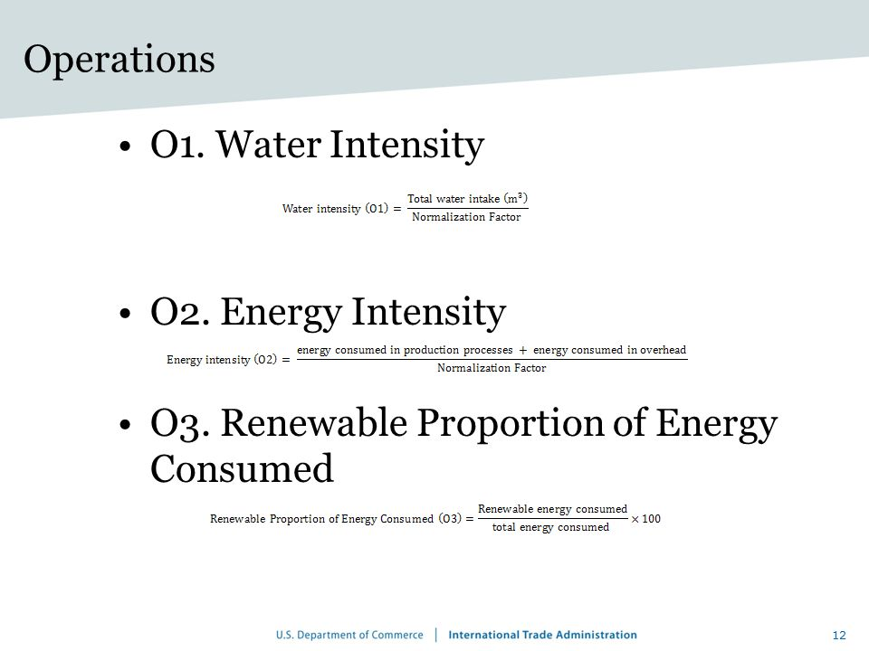 Operations O1. Water Intensity O2. Energy Intensity O3. Renewable Proportion of Energy Consumed