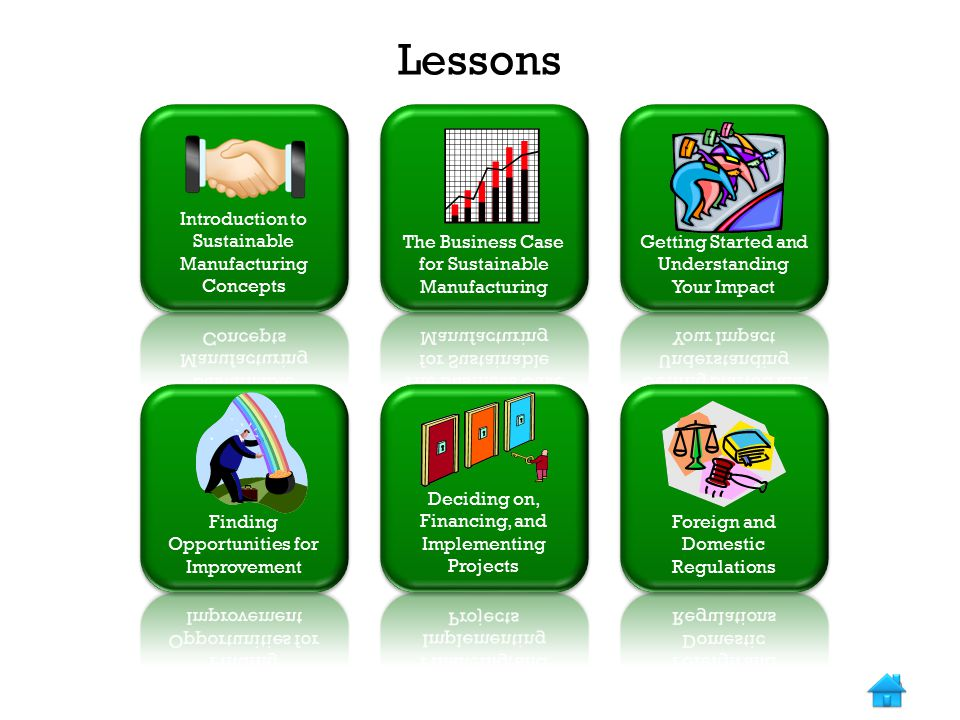 Lessons Introduction to Sustainable Manufacturing Concepts