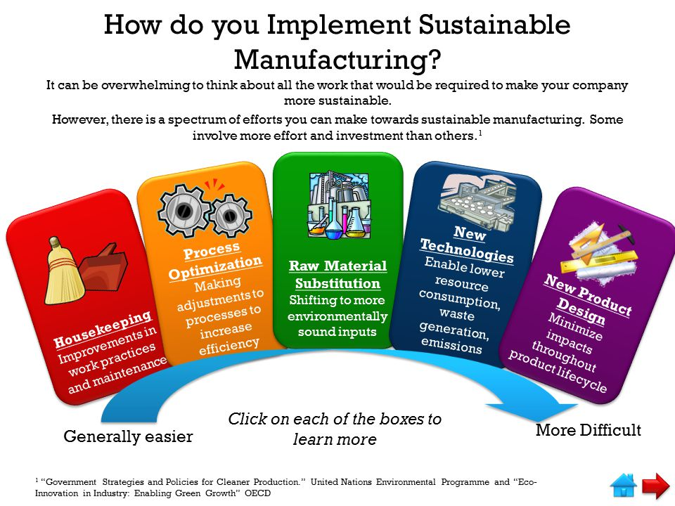 How do you Implement Sustainable Manufacturing