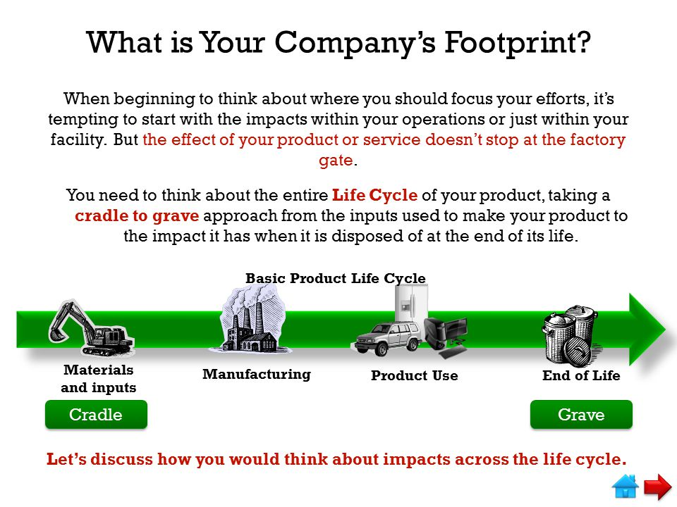 What is Your Company's Footprint