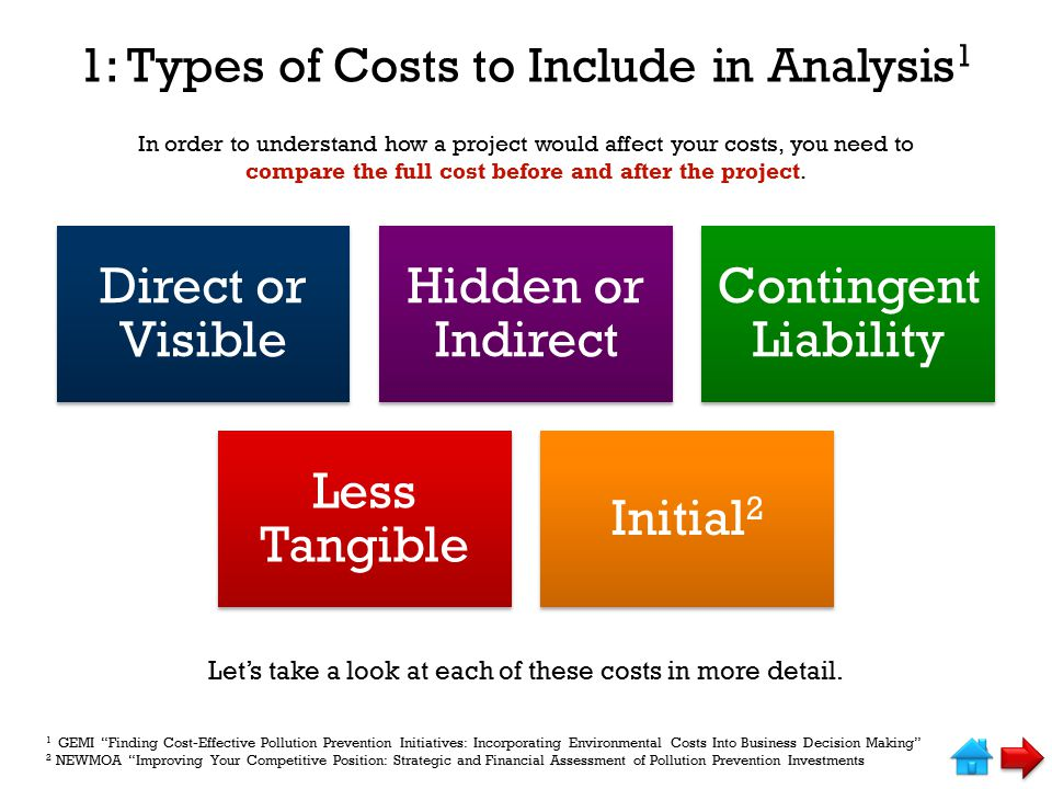 1: Types of Costs to Include in Analysis1