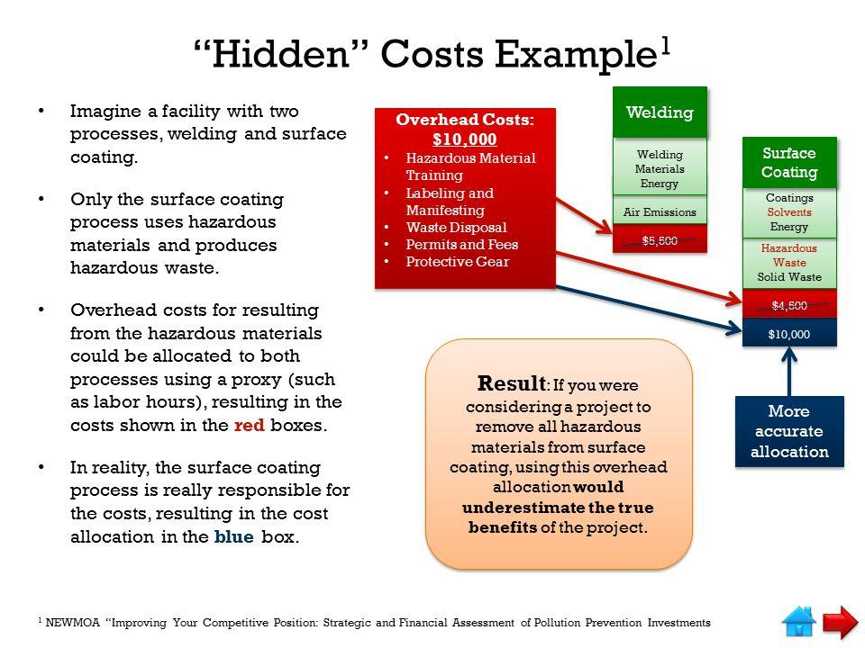 Hidden Costs Example1