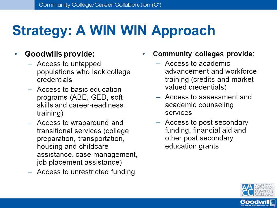 Strategy: A WIN WIN Approach