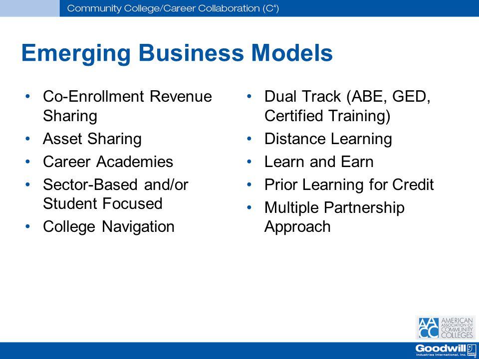 Emerging Business Models