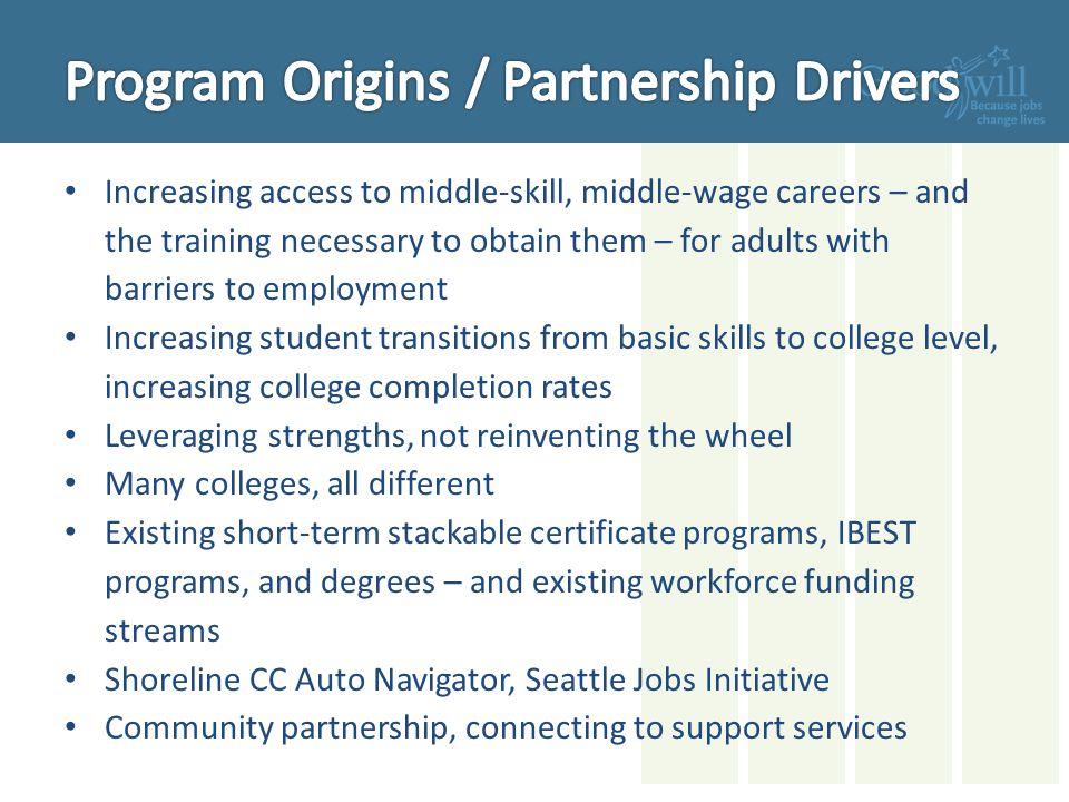 Program Origins / Partnership Drivers