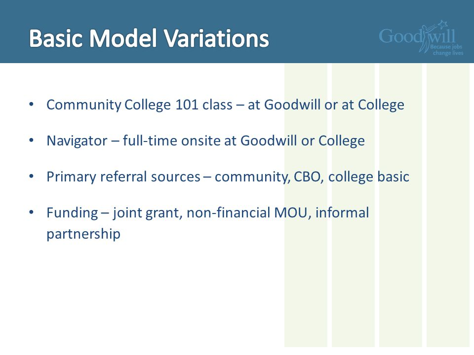 Basic Model Variations