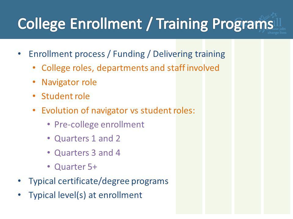 College Enrollment / Training Programs