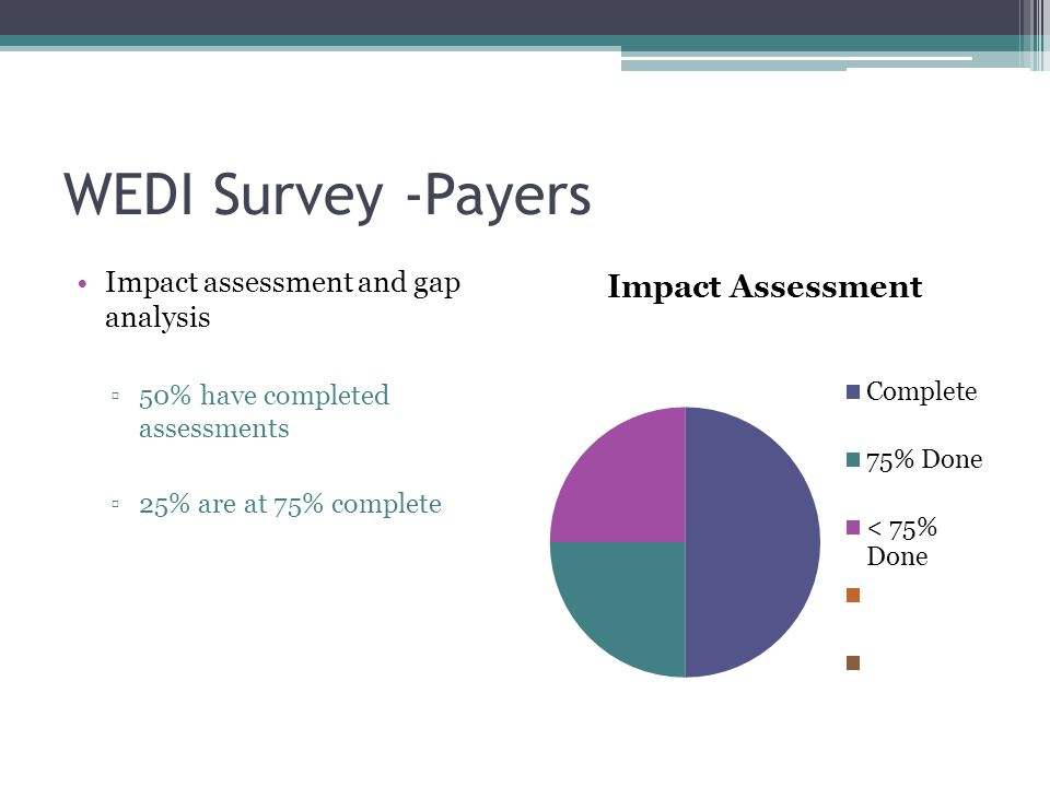 WEDI Survey -Payers Impact assessment and gap analysis