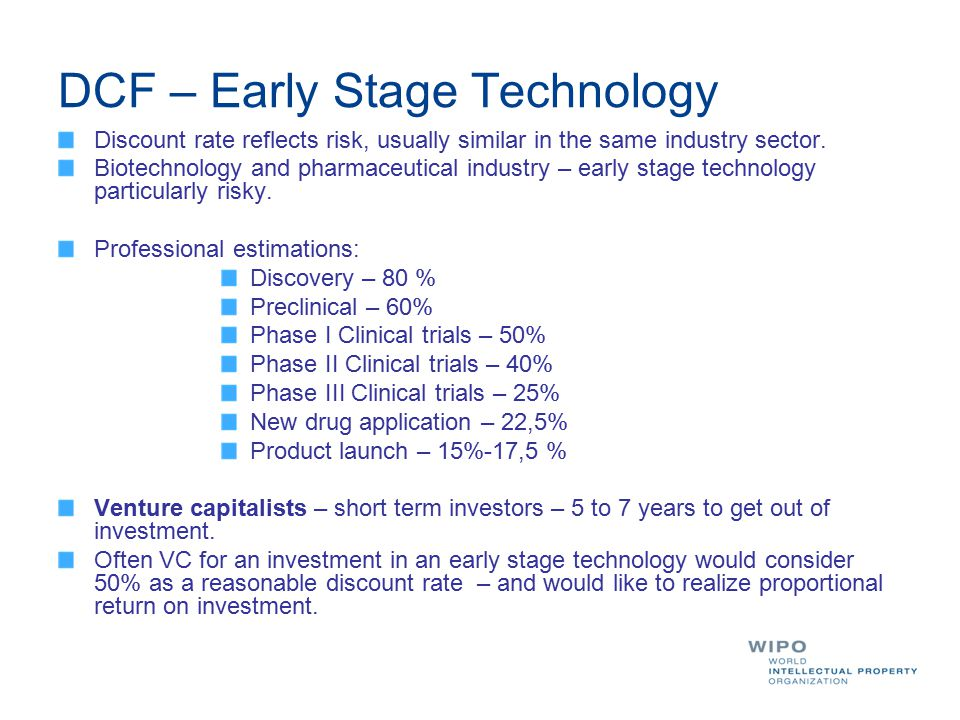 DCF – Early Stage Technology